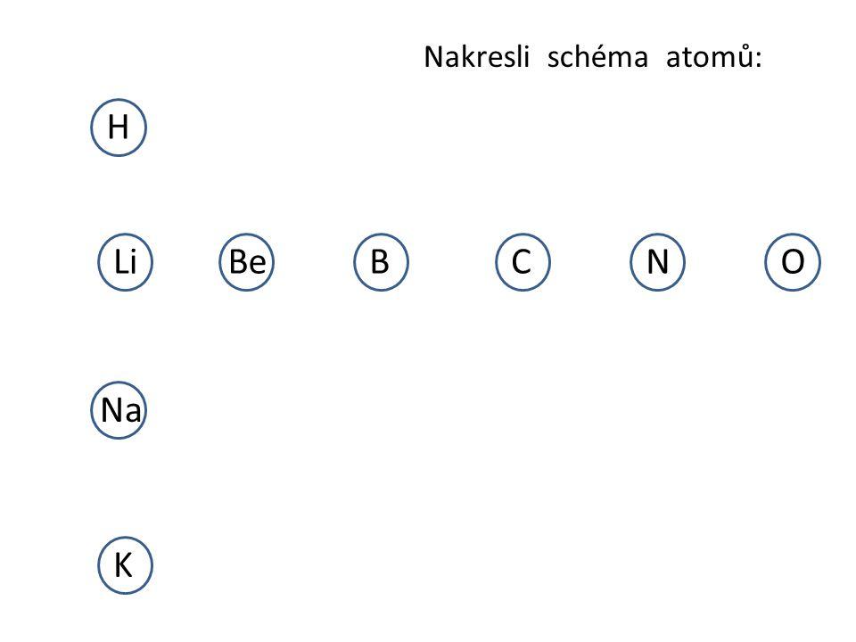 Typy tabulek Krátká tabulkaKrátká tabulka - skupiny A a C jsou dohromady Dlouhá tabulkaDlouhá tabulka - klasická, nejčastěji používaná (lanthanoidy a aktinoidy jsou oddělené) Velmi dlouhá tabulkaVelmi dlouhá tabulka - lanthanoidy a aktinoidy jsou vmezeřeny mezi s-prvky a d-prvkylanthanoidyaktinoidys-prvkyd-prvky Mendělejevova tabulkaMendělejevova tabulka - zavedl Dmitrij Mendělejev v roce 1869 s Lotharem MeyeremLotharem Meyerem Bohuslav Braunner