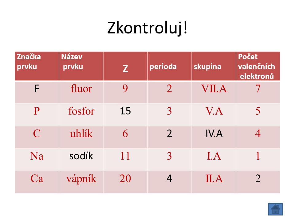 Co vyčteme z periodické tabulky tabulky? Značka prvku Název prvku Z periodaskupina Počet valenčních elektronů F 15 2IV.A sodík 4 2
