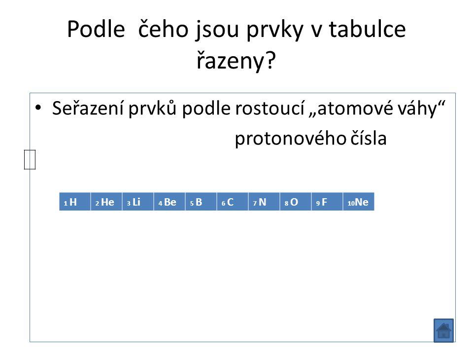 Prvky jsou uspořádány v tabulce podle stoupajícího počtu protonů do sedmi vodorovných řad, tzv.
