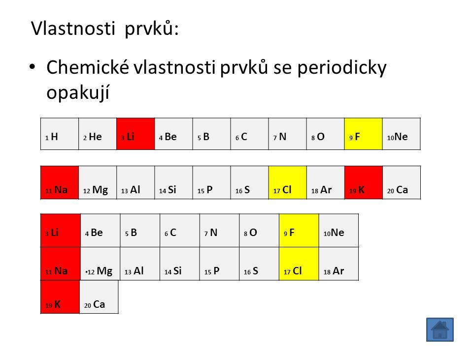 Vlastnosti prvků: Chemické vlastnosti prvků se periodicky opakují 1 H 2 He 3 Li 4 Be 5 B 6 C 7 N 8 O 9 F 10 Ne 11 Na 12 Mg 13 Al 14 Si 15 P 16 S 17 Cl 18 Ar 19 K 20 Ca 3 Li 4 Be 5 B 6 C 7 N 8 O 9 F 10 Ne 11 Na 12 Mg 13 Al 14 Si 15 P 16 S 17 Cl 18 Ar 19 K 20 Ca