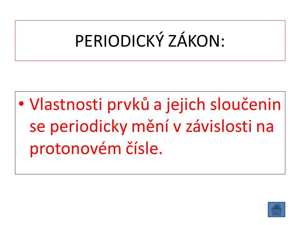 Prameny: Chemie I – Prodos Chemie - krok za krokem – MOBY DICK http://cs.wikipedia.org/wiki/