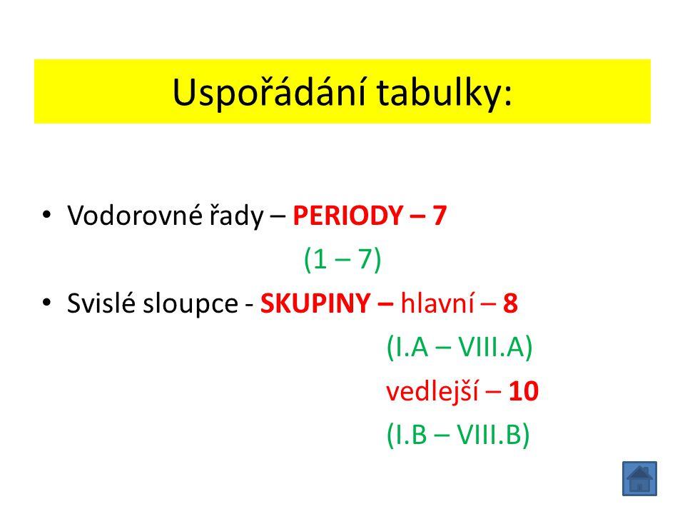 Uspořádání tabulky: Vodorovné řady – PERIODY – 7 (1 – 7) Svislé sloupce - SKUPINY – hlavní – 8 (I.A – VIII.A) vedlejší – 10 (I.B – VIII.B)
