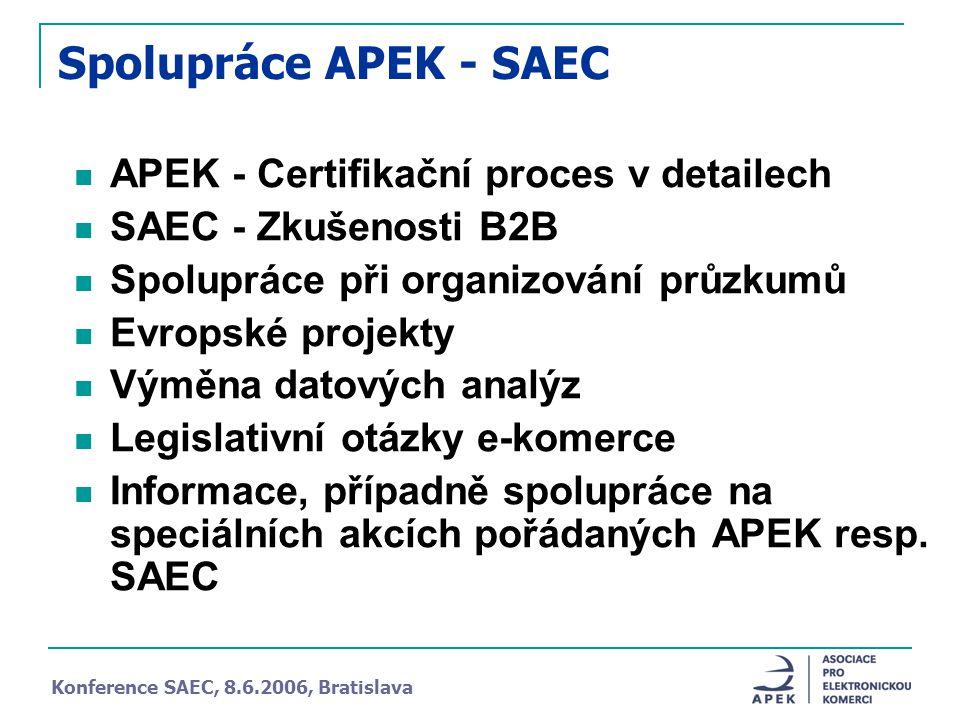 Spolupráce APEK - SAEC APEK - Certifikační proces v detailech SAEC - Zkušenosti B2B Spolupráce při organizování průzkumů Evropské projekty Výměna datových analýz Legislativní otázky e-komerce Informace, případně spolupráce na speciálních akcích pořádaných APEK resp.
