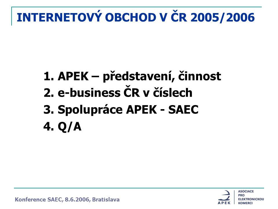 INTERNETOVÝ OBCHOD V ČR 2005/2006 1. APEK – představení, činnost 2.