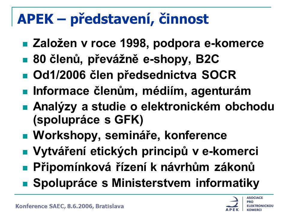 APEK – představení, činnost Založen v roce 1998, podpora e-komerce 80 členů, převážně e-shopy, B2C Od1/2006 člen předsednictva SOCR Informace členům, médiím, agenturám Analýzy a studie o elektronickém obchodu (spolupráce s GFK) Workshopy, semináře, konference Vytváření etických principů v e-komerci Připomínková řízení k návrhům zákonů Spolupráce s Ministerstvem informatiky Konference SAEC, 8.6.2006, Bratislava