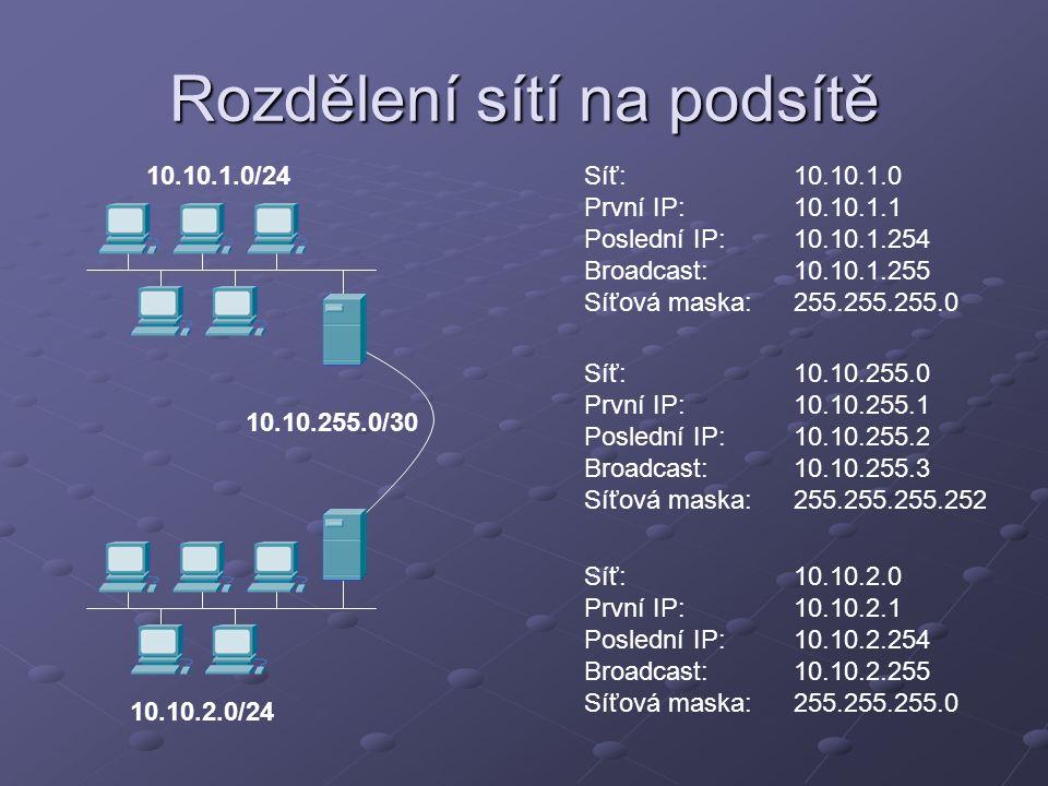 Rozdělení sítí na podsítě 10.10.1.0/24 10.10.2.0/24 10.10.255.0/30 Síť:10.10.1.0 První IP:10.10.1.1 Poslední IP:10.10.1.254 Broadcast:10.10.1.255 Síťo