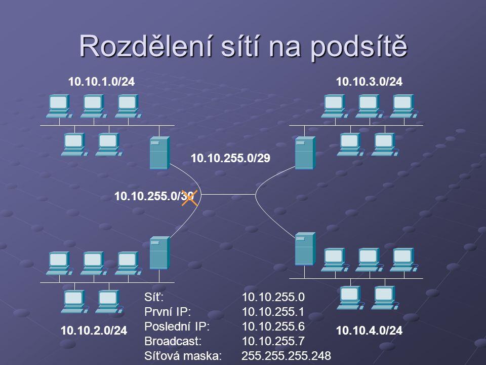 Rozdělení sítí na podsítě 10.10.255.0/30 10.10.1.0/24 10.10.2.0/24 10.10.3.0/24 10.10.4.0/24 10.10.255.0/29 Síť:10.10.255.0 První IP:10.10.255.1 Posle