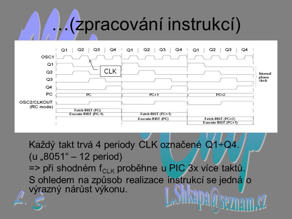…(zpracování instrukcí) Každý takt trvá 4 periody CLK označené Q1÷Q4.