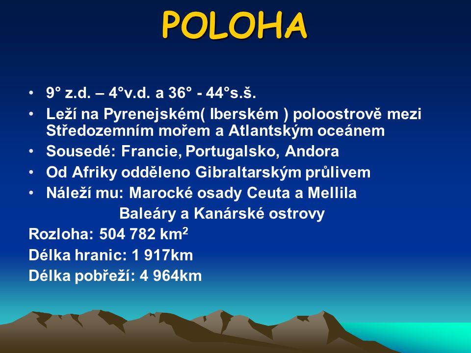 POLOHA 9° z.d. – 4°v.d. a 36° - 44°s.š. Leží na Pyrenejském( Iberském ) poloostrově mezi Středozemním mořem a Atlantským oceánem Sousedé: Francie, Por