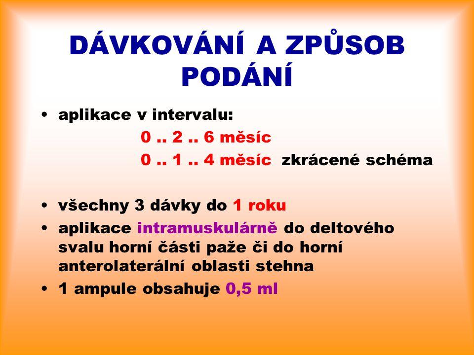 DÁVKOVÁNÍ A ZPŮSOB PODÁNÍ aplikace v intervalu: 0.. 2.. 6 měsíc 0.. 1.. 4 měsíc zkrácené schéma všechny 3 dávky do 1 roku aplikace intramuskulárně do
