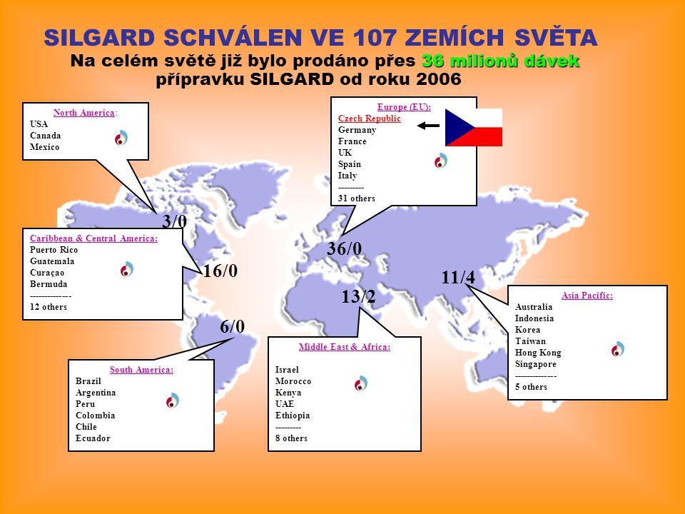 3/0 North America: USA Canada Mexico 6/0 South America: Brazil Argentina Peru Colombia Chile Ecuador 13/2 Middle East & Africa: Israel Morocco Kenya U