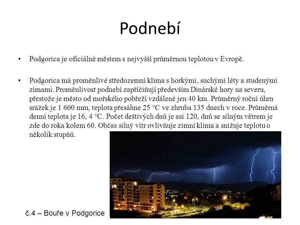 Podnebí Podgorica je oficiálně městem s nejvyšší průměrnou teplotou v Evropě. Podgorica má proměnlivé středozemní klima s horkými, suchými léty a stud