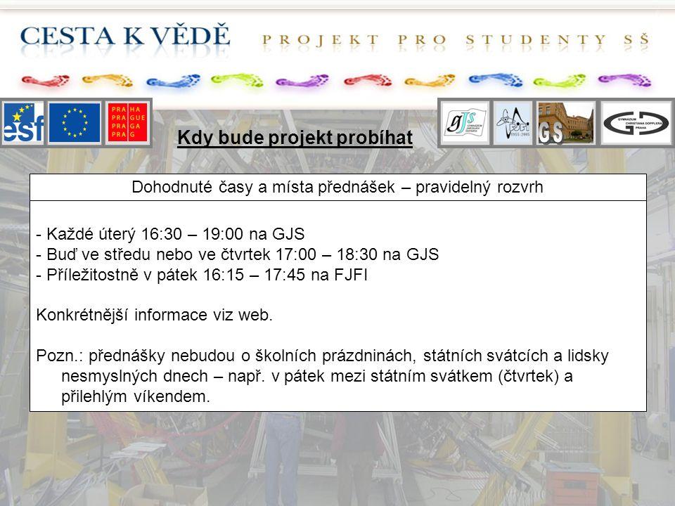 Dohodnuté časy a místa přednášek – pravidelný rozvrh - Každé úterý 16:30 – 19:00 na GJS - Buď ve středu nebo ve čtvrtek 17:00 – 18:30 na GJS - Příležitostně v pátek 16:15 – 17:45 na FJFI Konkrétnější informace viz web.