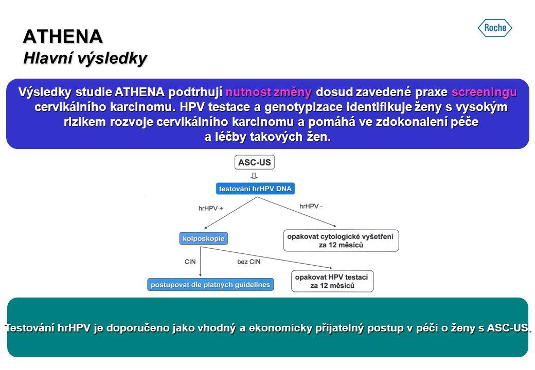 ATHENA Hlavní výsledky Výsledky studie ATHENA podtrhují nutnost změny dosud zavedené praxe screeningu cervikálního karcinomu. HPV testace a genotypiza