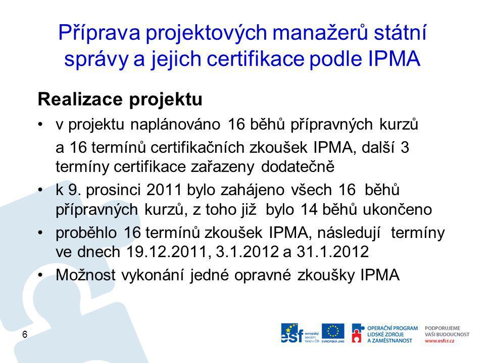 Příprava projektových manažerů státní správy a jejich certifikace podle IPMA Realizace projektu v projektu naplánováno 16 běhů přípravných kurzů a 16 termínů certifikačních zkoušek IPMA, další 3 termíny certifikace zařazeny dodatečně k 9.