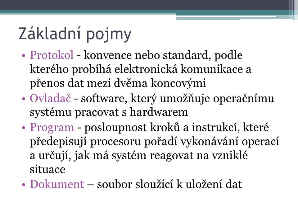 Základní pojmy Protokol - konvence nebo standard, podle kterého probíhá elektronická komunikace a přenos dat mezi dvěma koncovými Ovladač - software,