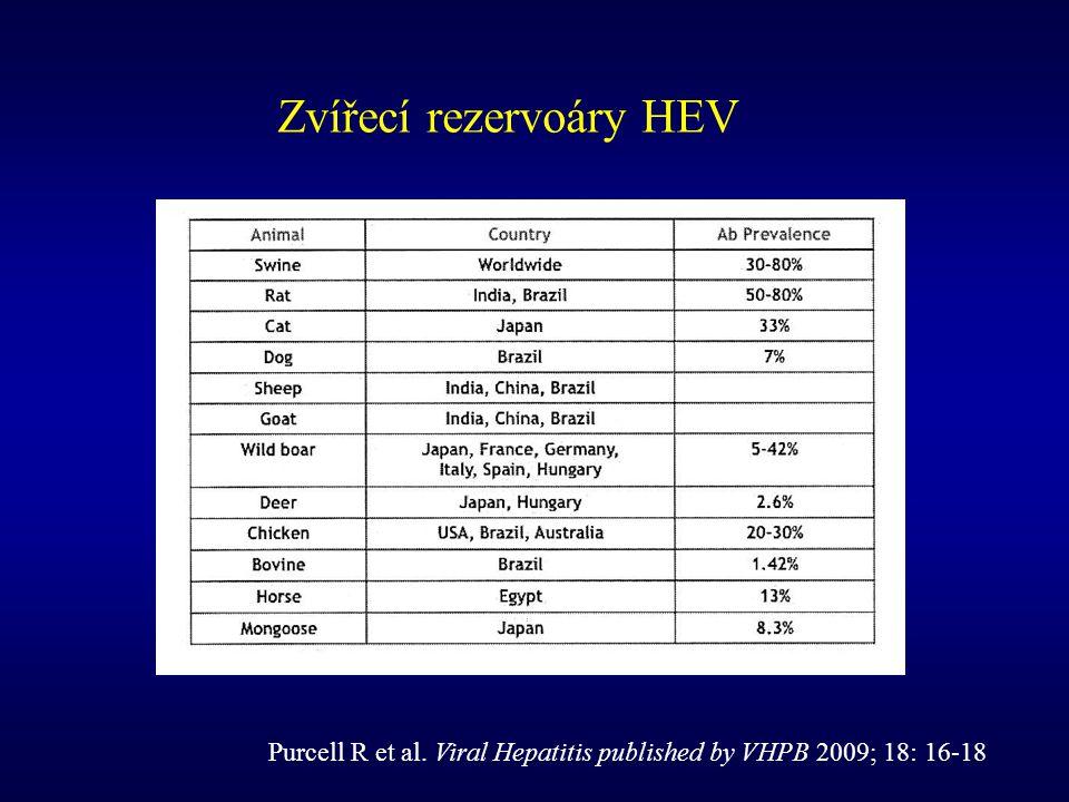 Zvířecí rezervoáry HEV Purcell R et al. Viral Hepatitis published by VHPB 2009; 18: 16-18