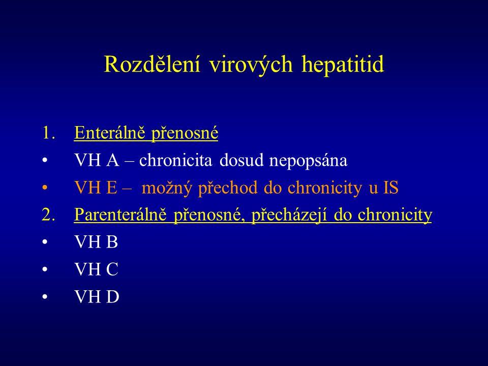 Rozdělení virových hepatitid 1.Enterálně přenosné VH A – chronicita dosud nepopsána VH E – možný přechod do chronicity u IS 2.Parenterálně přenosné, p