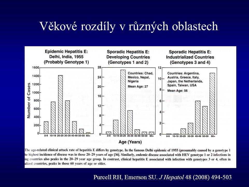 Věkové rozdíly v různých oblastech Purcell RH, Emerson SU. J Hepatol 48 (2008) 494-503