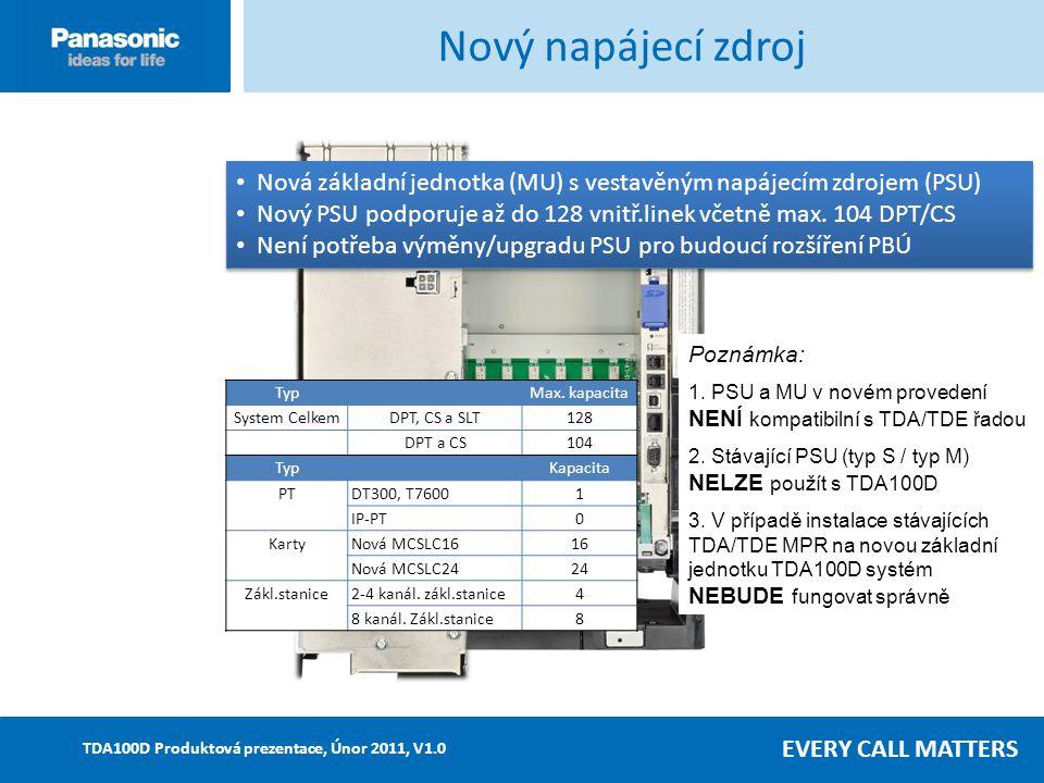 EVERY CALL MATTERS TDA100D Produktová prezentace, Únor 2011, V1.0 Nový napájecí zdroj Typ Max.