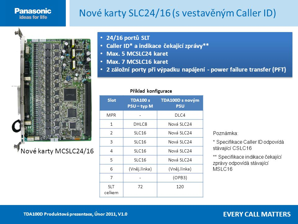 EVERY CALL MATTERS TDA100D Produktová prezentace, Únor 2011, V1.0 Nové karty SLC24/16 (s vestavěným Caller ID) Nové karty MCSLC24/16 24/16 portů SLT Caller ID* a indikace čekající zprávy** Max.