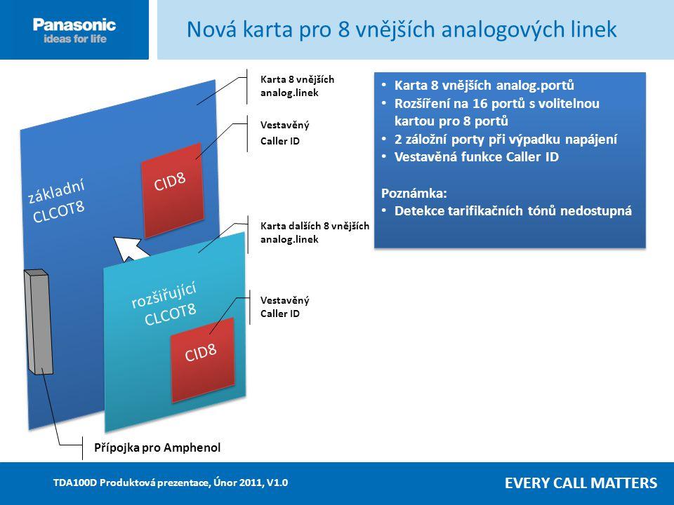 EVERY CALL MATTERS TDA100D Produktová prezentace, Únor 2011, V1.0 základní CLCOT8 základní CLCOT8 Nová karta pro 8 vnějších analogových linek Karta 8 vnějších analog.linek Karta 8 vnějších analog.portů Rozšíření na 16 portů s volitelnou kartou pro 8 portů 2 záložní porty při výpadku napájení Vestavěná funkce Caller ID Poznámka: Detekce tarifikačních tónů nedostupná Karta 8 vnějších analog.portů Rozšíření na 16 portů s volitelnou kartou pro 8 portů 2 záložní porty při výpadku napájení Vestavěná funkce Caller ID Poznámka: Detekce tarifikačních tónů nedostupná rozšiřující CLCOT8 rozšiřující CLCOT8 CID8 Vestavěný Caller ID Karta dalších 8 vnějších analog.linek Přípojka pro Amphenol CID8 Vestavěný Caller ID