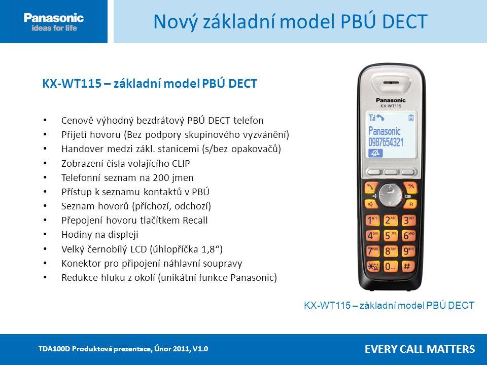 EVERY CALL MATTERS TDA100D Produktová prezentace, Únor 2011, V1.0 KX-WT115 – základní model PBÚ DECT Nový základní model PBÚ DECT Cenově výhodný bezdrátový PBÚ DECT telefon Přijetí hovoru (Bez podpory skupinového vyzvánění) Handover medzi zákl.