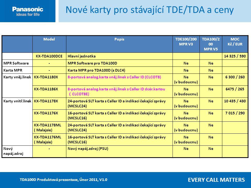 EVERY CALL MATTERS TDA100D Produktová prezentace, Únor 2011, V1.0 ModelPopisTDE100/200 MPR V3 TDA100/2 00 MPR V5 MOC Kč / EUR KX-TDA100DCEHlavní jednotka14 325 / 590 MPR Software-MPR Software pro TDA100DNe Karta MPR-Karta MPR pro TDA100D (s DLC4)Ne Karty vněj.linekKX-TDA1180X8-portová analog.karta vněj.linek s Caller ID (CLCOT8)Ne (v budoucnu) Ne6 300 / 260 KX-TDA1186X8-portová analog.karta vněj.linek s Caller ID dcér.kartou ( CLCOT8E) Ne (v budoucnu) Ne6475 / 265 Karty vnitř.linekKX-TDA1178X24-portová SLT karta s Caller ID a indikaci čekající zprávy (MCSLC24) Ne (v budoucnu) Ne10 435 / 430 KX-TDA1176X16-portová SLT karta s Caller ID a indikaci čekající zprávy (MCSLC16) Ne (v budoucnu) Ne7 015 / 290 KX-TDA1178ML ( Malajsie) 24-portová SLT karta s Caller ID a indikaci čekající zprávy (MCSLC24) Ne (v budoucnu) Ne KX-TDA1176ML ( Malajsie) 16-portová SLT karta s Caller ID a indikaci čekající zprávy (MCSLC16) Ne (v budoucnu) NeNe Nový napáj.zdroj -Nový napáj.zdroj (PSU)NeNeNeNe Nové karty pro stávající TDE/TDA a ceny