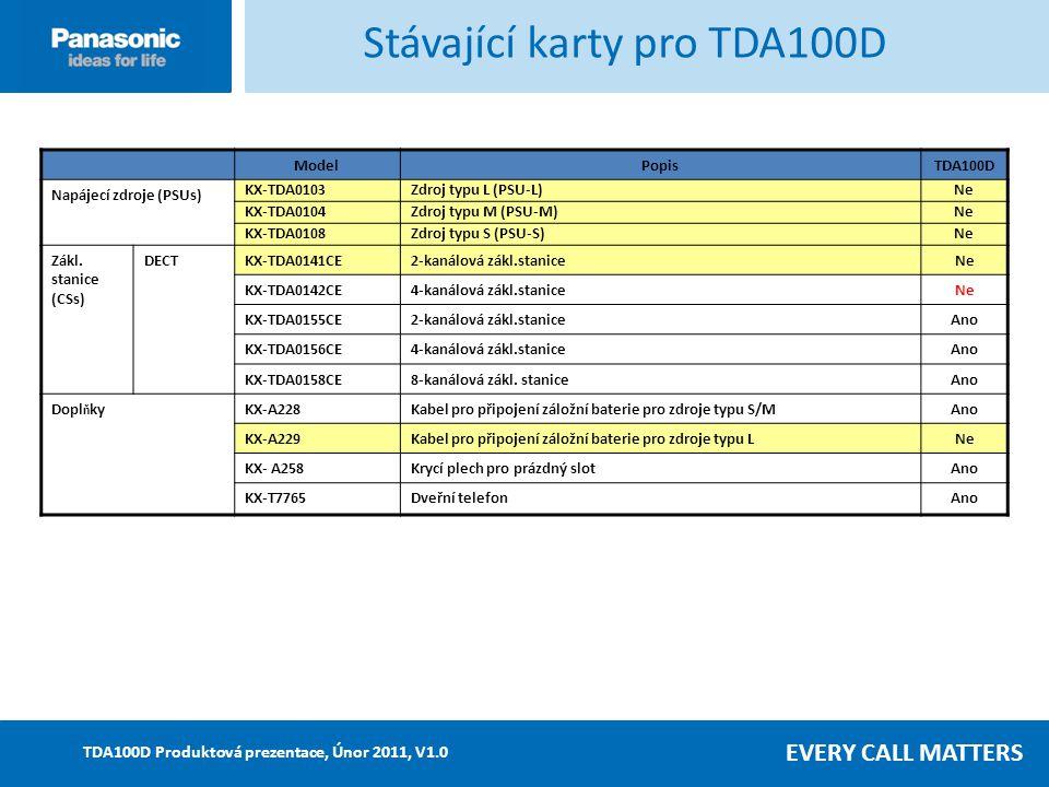 EVERY CALL MATTERS TDA100D Produktová prezentace, Únor 2011, V1.0 ModelPopisTDA100D Napájecí zdroje (PSUs) KX-TDA0103Zdroj typu L (PSU-L)NeNe KX-TDA0104Zdroj typu M (PSU-M)NeNe KX-TDA0108Zdroj typu S (PSU-S)NeNe Zákl.