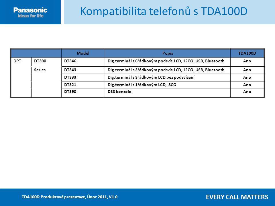 EVERY CALL MATTERS TDA100D Produktová prezentace, Únor 2011, V1.0 ModelPopisTDA100D DPTDT300DT346Dig.terminál s 6řádkovým podsvíc.LCD, 12CO, USB, BluetoothAno SeriesDT343Dig.terminál s 3řádkovým podsvíc.LCD, 12CO, USB, BluetoothAno DT333Dig.terminál s 3řádkovým LCD bez podsvíceníAno DT321Dig.terminál s 1řádkovým LCD, 8COAno DT390DSS konzoleAno Kompatibilita telefonů s TDA100D