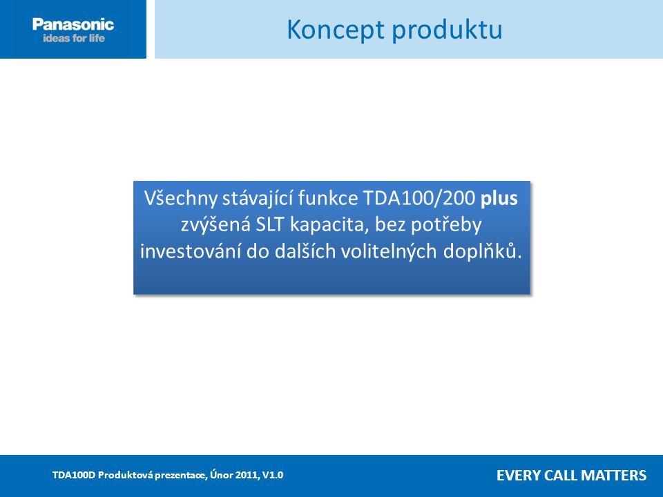 EVERY CALL MATTERS TDA100D Produktová prezentace, Únor 2011, V1.0 Koncept produktu Všechny stávající funkce TDA100/200 plus zvýšená SLT kapacita, bez potřeby investování do dalších volitelných doplňků.