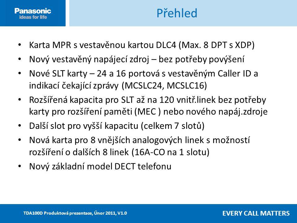 EVERY CALL MATTERS TDA100D Produktová prezentace, Únor 2011, V1.0 Karta MPR s vestavěnou kartou DLC4 (Max.