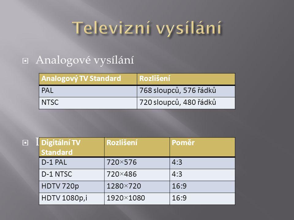 Analogové vysílání  Digitální vysílání Analogový TV StandardRozlišení PAL768 sloupců, 576 řádků NTSC720 sloupců, 480 řádků Digitální TV Standard RozlišeníPoměr D-1 PAL720×5764:3 D-1 NTSC720×4864:3 HDTV 720p1280×72016:9 HDTV 1080p,i1920×108016:9