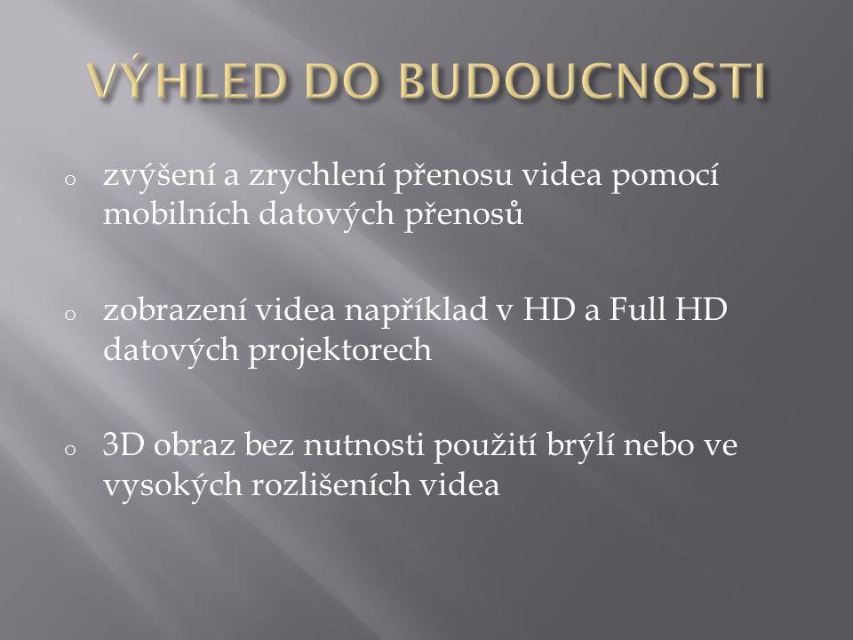 o zvýšení a zrychlení přenosu videa pomocí mobilních datových přenosů o zobrazení videa například v HD a Full HD datových projektorech o 3D obraz bez nutnosti použití brýlí nebo ve vysokých rozlišeních videa