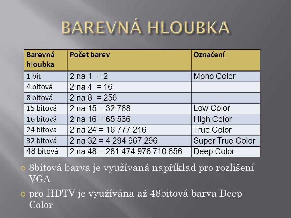 Barevná hloubka Počet barevOznačení 1 bit 2 na 1 = 2Mono Color 4 bitová 2 na 4 = 16 8 bitová 2 na 8 = 256 15 bitová 2 na 15 = 32 768Low Color 16 bitová 2 na 16 = 65 536High Color 24 bitová 2 na 24 = 16 777 216True Color 32 bitová 2 na 32 = 4 294 967 296Super True Color 48 bitová 2 na 48 = 281 474 976 710 656Deep Color 8bitová barva je využívaná například pro rozlišení VGA pro HDTV je využívána až 48bitová barva Deep Color