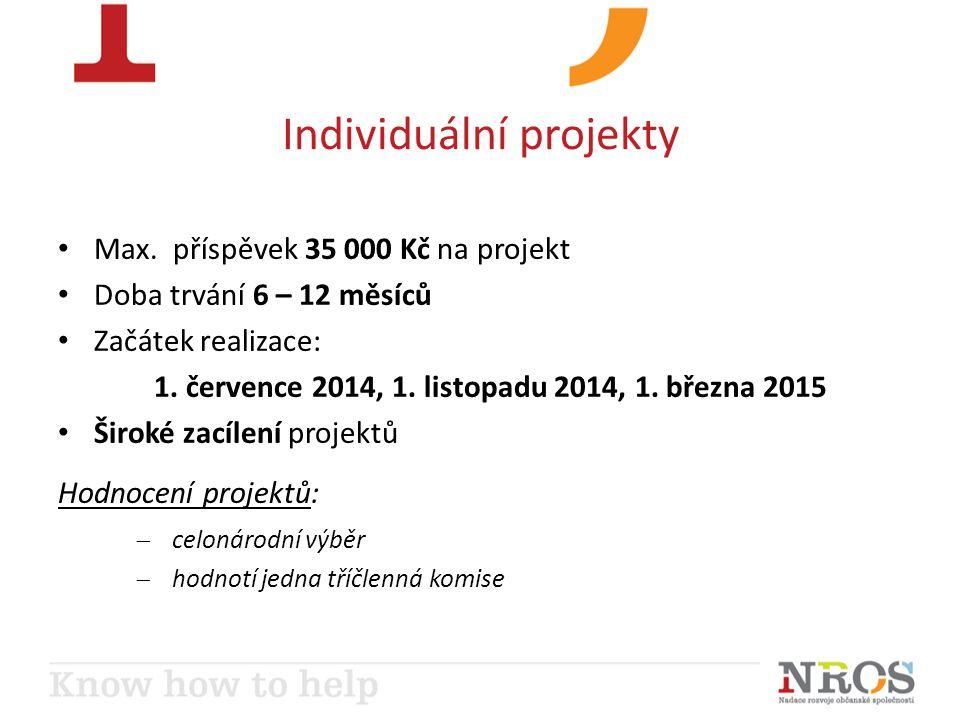 Individuální projekty Max. příspěvek 35 000 Kč na projekt Doba trvání 6 – 12 měsíců Začátek realizace: 1. července 2014, 1. listopadu 2014, 1. března