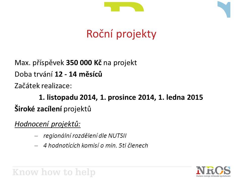 Roční projekty Max. příspěvek 350 000 Kč na projekt Doba trvání 12 - 14 měsíců Začátek realizace: 1. listopadu 2014, 1. prosince 2014, 1. ledna 2015 Š
