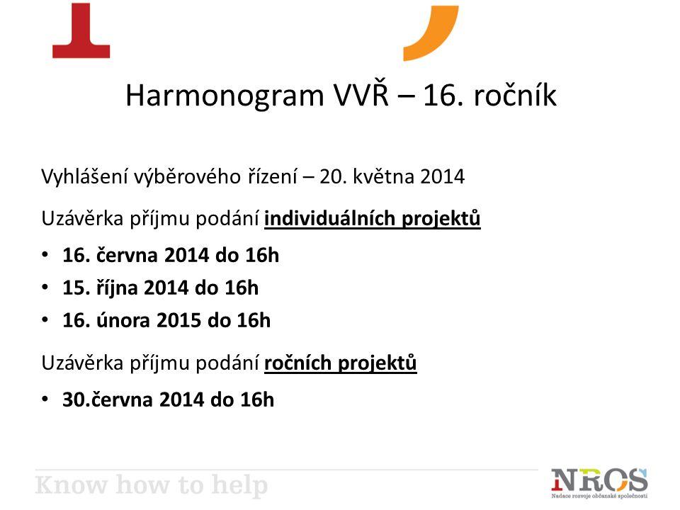 Harmonogram VVŘ – 16. ročník Vyhlášení výběrového řízení – 20. května 2014 Uzávěrka příjmu podání individuálních projektů 16. června 2014 do 16h 15. ř