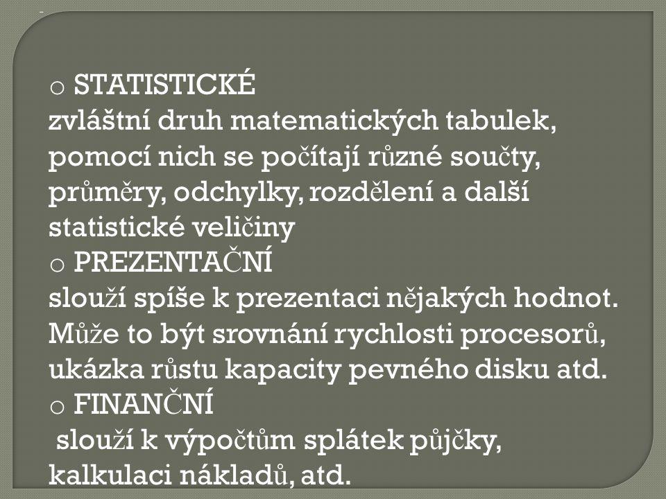 o STATISTICKÉ zvláštní druh matematických tabulek, pomocí nich se po č ítají r ů zné sou č ty, pr ů m ě ry, odchylky, rozd ě lení a další statistické veli č iny o PREZENTA Č NÍ slou ž í spíše k prezentaci n ě jakých hodnot.