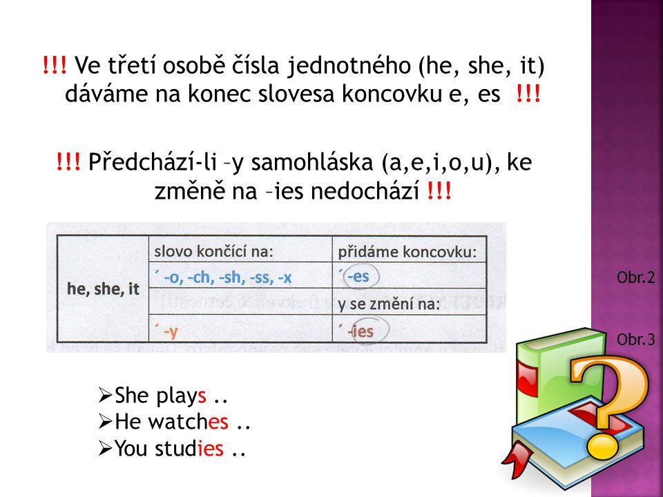 !!. Ve třetí osobě čísla jednotného (he, she, it) dáváme na konec slovesa koncovku e, es !!.