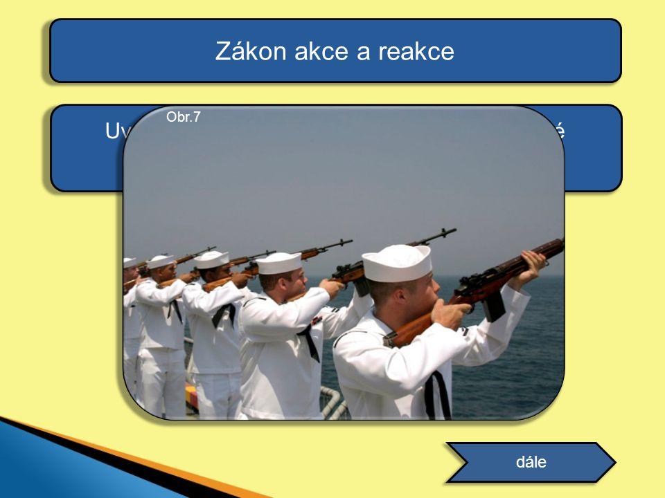 odpověď Zákon akce a reakce Uveďte další příklady působení těchto sil, které znáte z praxe. dále Obr.7