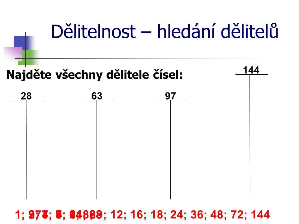 Dělitelnost – hledání dělitelů Najděte všechny dělitele čísel: 286397 144 1; 2; 4; 7; 14; 281; 3; 7; 9; 21; 631; 971; 2; 3; 4; 6; 8; 9; 12; 16; 18; 24