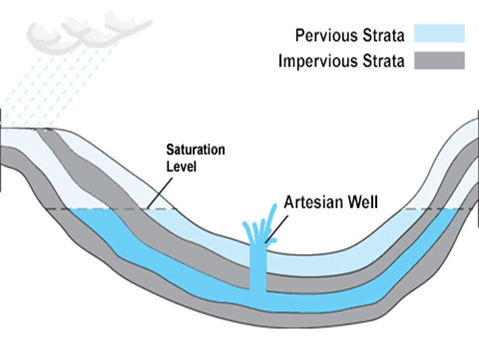 Artéská voda Simpsonova poušť je rozlehlá a vyprahlá oblast rudého písku a písečných dun ve střední Austrálii, západně od středu kontinentu Simpsonova poušť je rozlehlá a vyprahlá oblast rudého písku a písečných dun ve střední Austrálii, západně od středu kontinentu Pod Simpsonovou pouští se rozkládá Velká artéská pánev, ohromná zásoba podzemní vody, kam odtéká voda jednoho z nejrozsáhlejších povodí na světě Pod Simpsonovou pouští se rozkládá Velká artéská pánev, ohromná zásoba podzemní vody, kam odtéká voda jednoho z nejrozsáhlejších povodí na světě Tato podzemní voda na mnoha místech vyvěrá na povrchu, ať už jako přírodní prameny (např.
