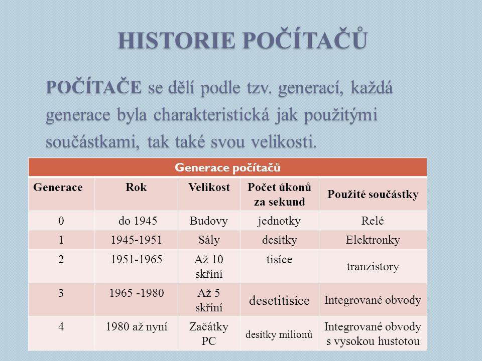 HISTORIE POČÍTAČŮ POČÍTAČE se dělí podle tzv. generací, každá generace byla charakteristická jak použitými součástkami, tak také svou velikosti. Gener