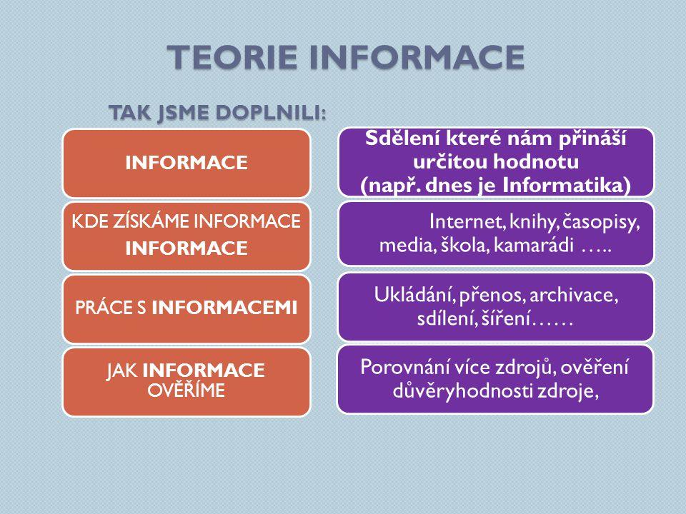 TEORIE INFORMACE INFORMACE KDE ZÍSKÁME INFORMACE INFORMACE PRÁCE S INFORMACEMIJAK INFORMACE OVĚŘÍME TAK JSME DOPLNILI: Sdělení které nám přináší určit