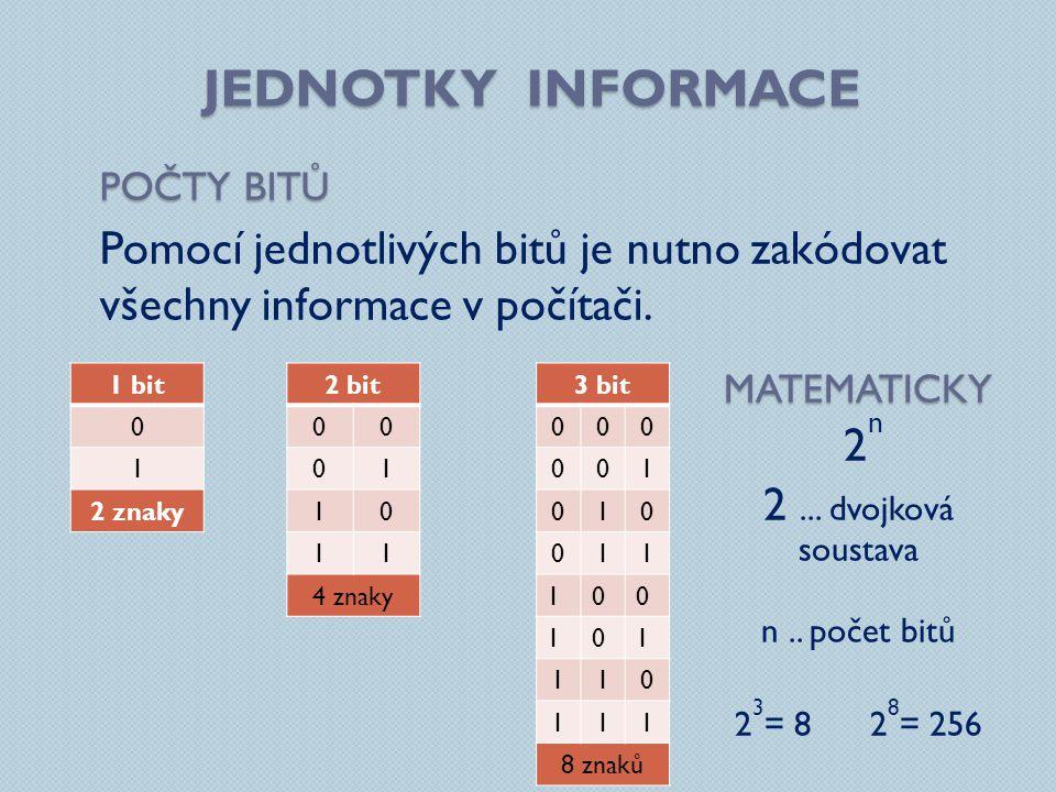 JEDNOTKY INFORMACE POČTY BITŮ Pomocí jednotlivých bitů je nutno zakódovat všechny informace v počítači. 1 bit 0 1 2 znaky 2 bit 00 01 10 11 4 znaky 3