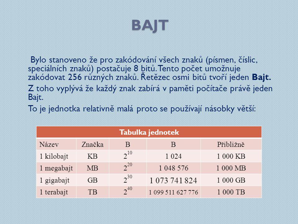 BAJT Bylo stanoveno že pro zakódování všech znaků (písmen, číslic, speciálních znaků) postačuje 8 bitů. Tento počet umožnuje zakódovat 256 různých zna