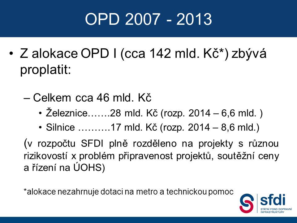 Z alokace OPD I (cca 142 mld. Kč*) zbývá proplatit: –Celkem cca 46 mld. Kč Železnice…….28 mld. Kč (rozp. 2014 – 6,6 mld. ) Silnice ……….17 mld. Kč (roz