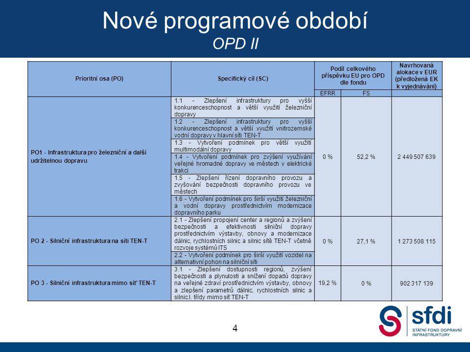 Nové programové období OPD II 4 Prioritní osa (PO)Specifický cíl (SC) Podíl celkového příspěvku EU pro OPD dle fondu Navrhovaná alokace v EUR (předložená EK k vyjednávání) EFRRFS PO1 - Infrastruktura pro železniční a další udržitelnou dopravu 1.1 - Zlepšení infrastruktury pro vyšší konkurenceschopnost a větší využití železniční dopravy 0 %52,2 %2 449 507 639 1.2 - Zlepšení infrastruktury pro vyšší konkurenceschopnost a větší využití vnitrozemské vodní dopravy v hlavní síti TEN-T 1.3 - Vytvoření podmínek pro větší využití multimodální dopravy 1.4 - Vytvoření podmínek pro zvýšení využívání veřejné hromadné dopravy ve městech v elektrické trakci 1.5 - Zlepšení řízení dopravního provozu a zvyšování bezpečnosti dopravního provozu ve městech 1.6 - Vytvoření podmínek pro širší využití železniční a vodní dopravy prostřednictvím modernizace dopravního parku PO 2 - Silniční infrastruktura na síti TEN-T 2.1 - Zlepšení propojení center a regionů a zvýšení bezpečnosti a efektivnosti silniční dopravy prostřednictvím výstavby, obnovy a modernizace dálnic, rychlostních silnic a silnic sítě TEN-T včetně rozvoje systémů ITS 0 %27,1 %1 273 508 115 2.2 - Vytvoření podmínek pro širší využití vozidel na alternativní pohon na silniční síti PO 3 - Silniční infrastruktura mimo síť TEN-T 3.1 - Zlepšení dostupnosti regionů, zvýšení bezpečnosti a plynulosti a snížení dopadů dopravy na veřejné zdraví prostřednictvím výstavby, obnovy a zlepšení parametrů dálnic, rychlostních silnic a silnic I.