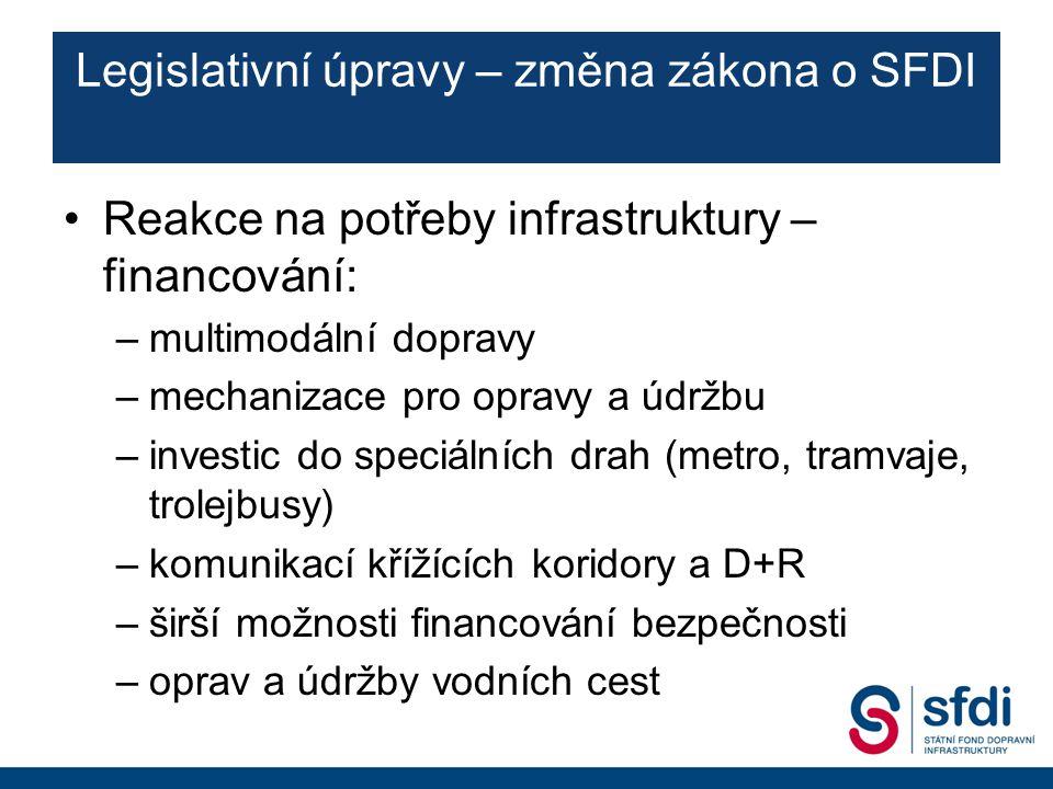 Reakce na potřeby infrastruktury – financování: –multimodální dopravy –mechanizace pro opravy a údržbu –investic do speciálních drah (metro, tramvaje, trolejbusy) –komunikací křížících koridory a D+R –širší možnosti financování bezpečnosti –oprav a údržby vodních cest Legislativní úpravy – změna zákona o SFDI